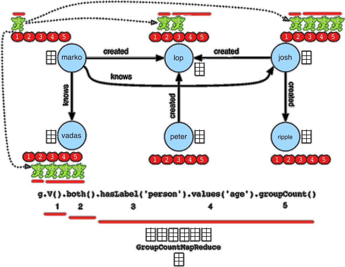Diagram Likewise Apache Pop Up C Er Parts Diagram On Camper Slide Out